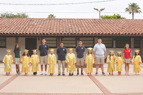 Kindergarten Graduates with 8th Grade